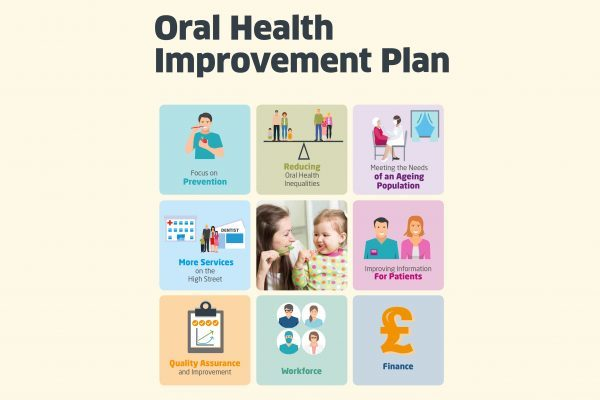 Oral Health Improvement Plan