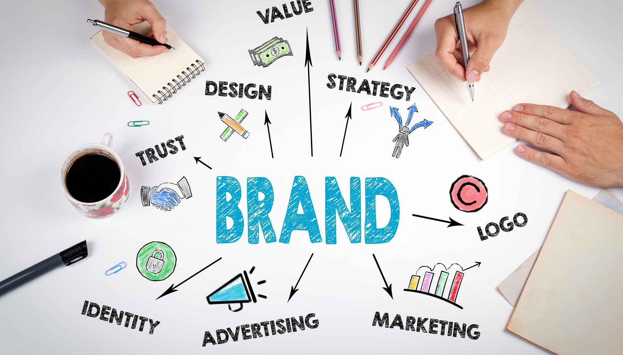 building a dental brand