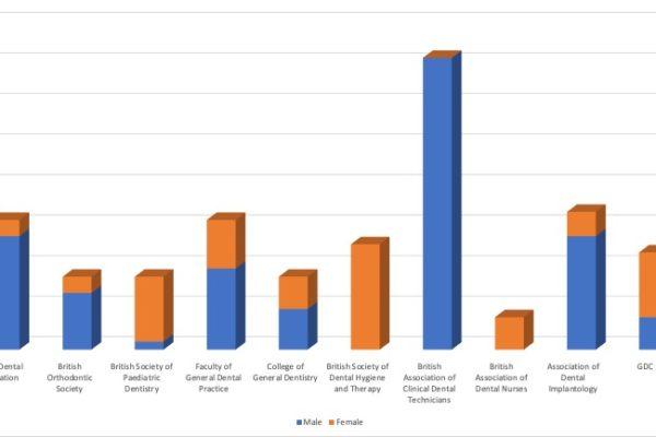 gender imbalance graph