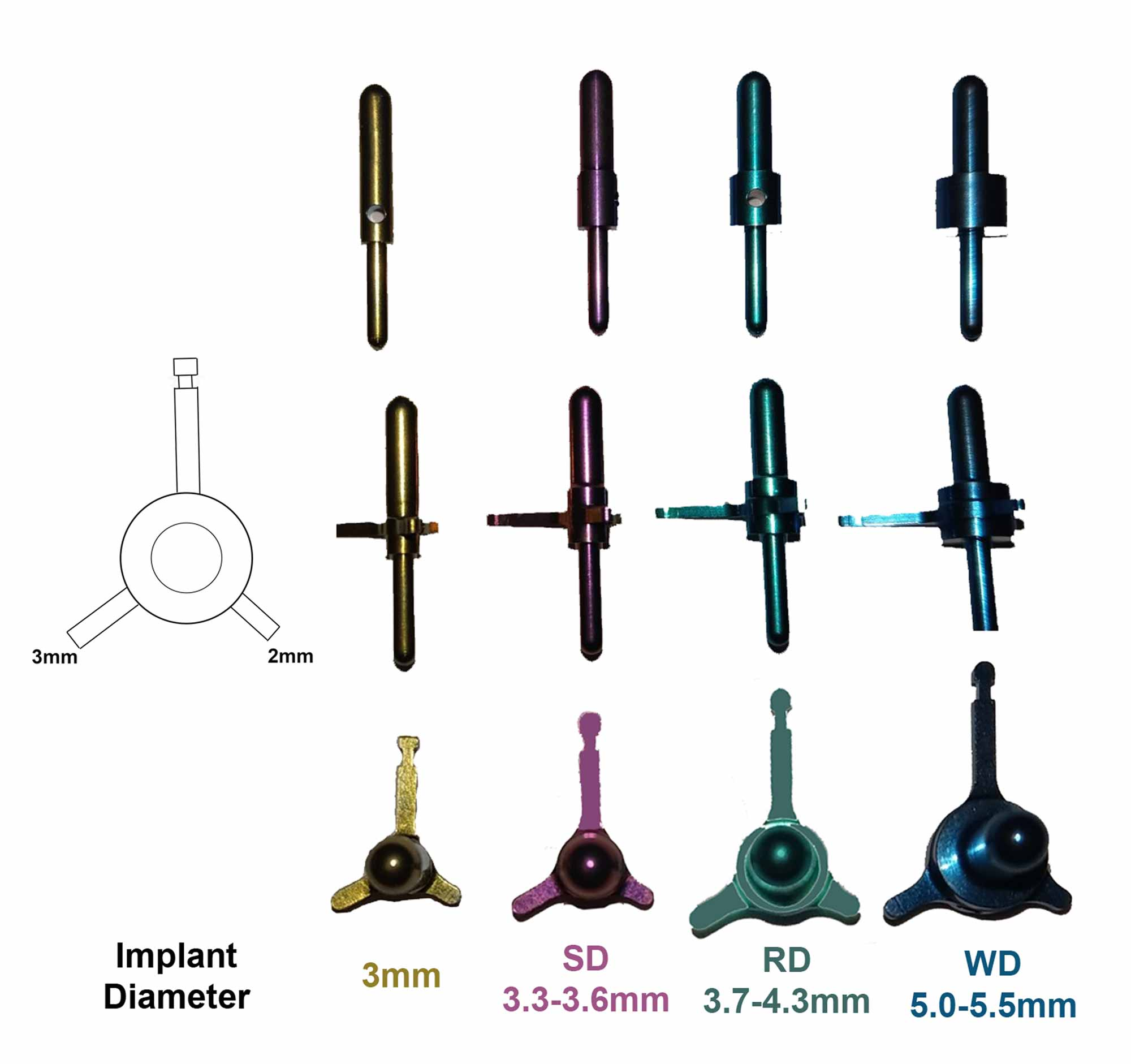 IVIS Implant Guidance System guide pins wingless