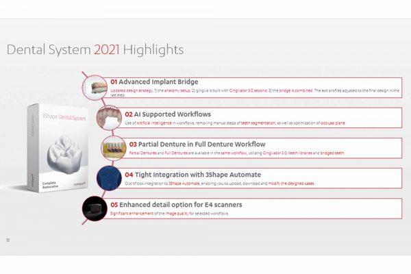 Dental System 2021 benefits